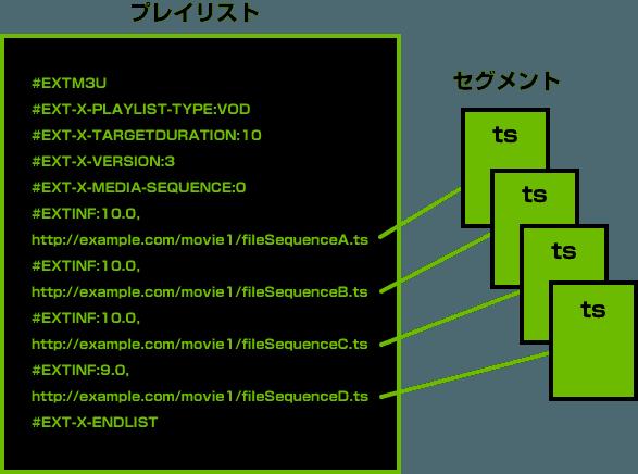 directorysokol - Blog